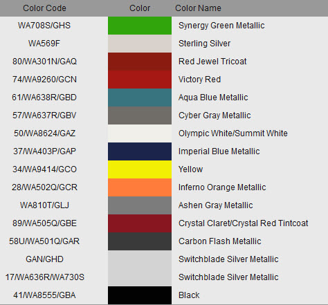 2015 chevy paint codes